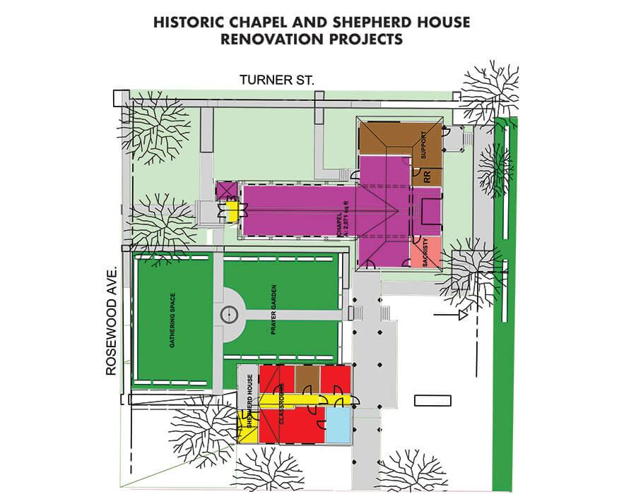Historic Chapel and Shepherd House Renovation Plans